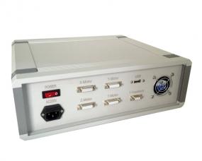 闭环系列运动控制器